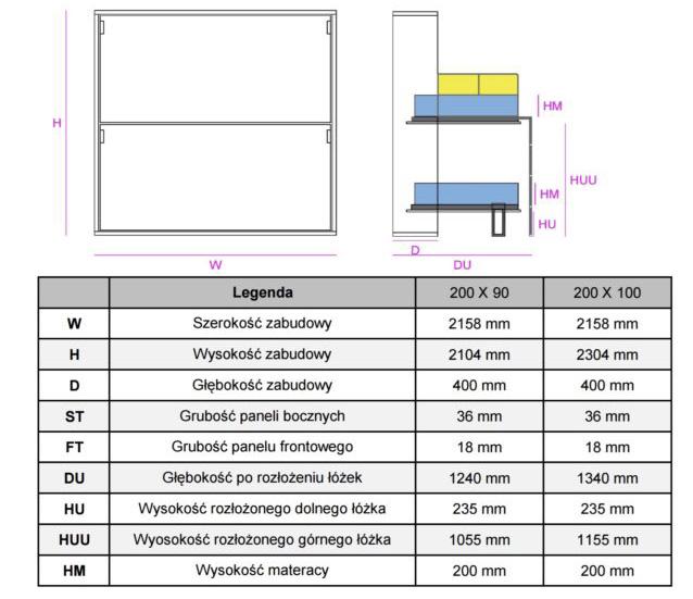 rozmiary Smartbed Twin poziome łózko piętrowe w szafie